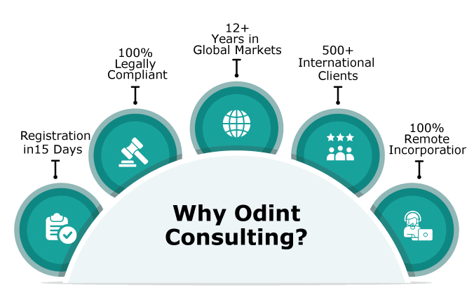 why odint consultancy